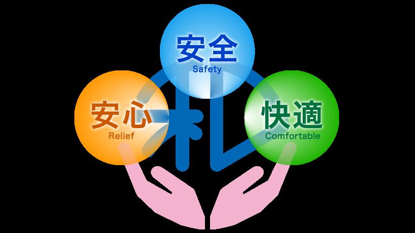 横浜介護タクシー和(なごみ)の基本理念